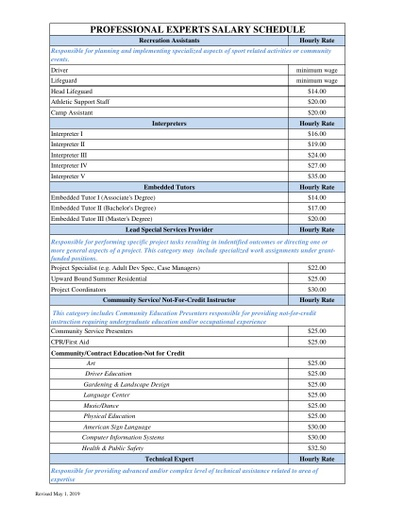 Professional Experts Salary Schedule